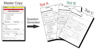 Question Paper Set